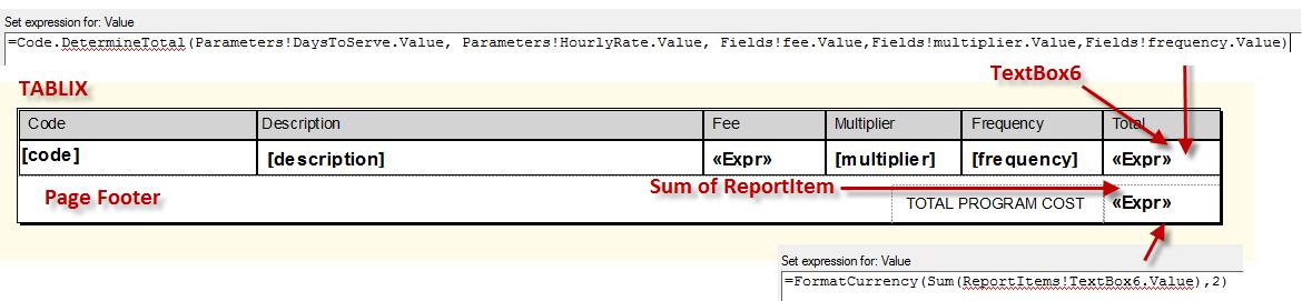SQL Server Reporting Services (SSRS) – Referencing a Report Item in
